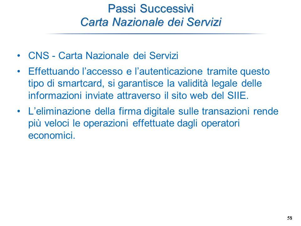 Passi Successivi Carta Nazionale dei Servizi