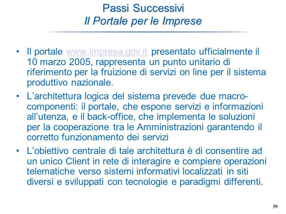 Passi Successivi Il Portale per le Imprese