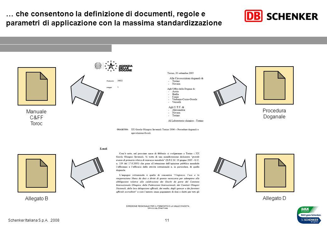 … che consentono la definizione di documenti, regole e parametri di applicazione con la massima standardizzazione