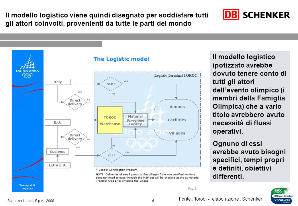 Il modello logistico viene quindi disegnato per soddisfare tutti gli attori coinvolti, provenienti da tutte le parti del mondo