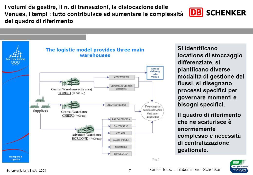 I volumi da gestire, il n. di transazioni, la dislocazione delle Venues, i tempi : tutto contribuisce ad aumentare le complessità del quadro di riferimento