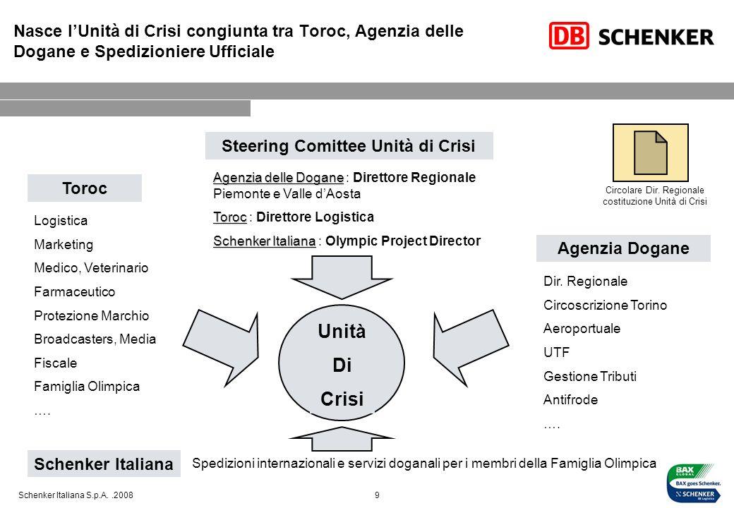 Steering Comittee Unità di Crisi