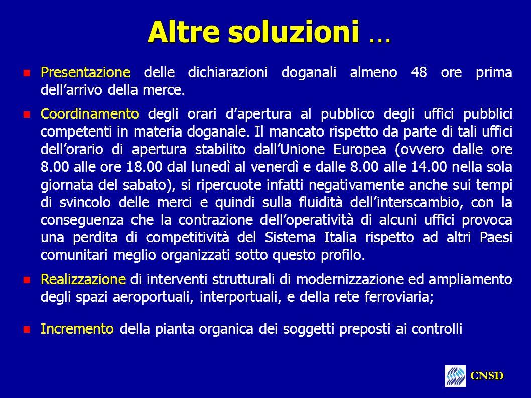 Altre soluzioni … Presentazione delle dichiarazioni doganali almeno 48 ore prima dell'arrivo della merce.