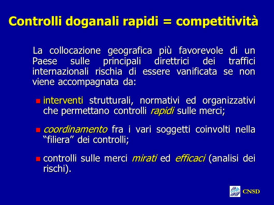 Controlli doganali rapidi = competitività