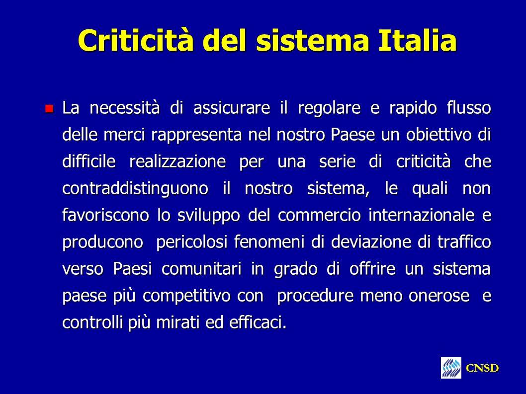 Criticità del sistema Italia