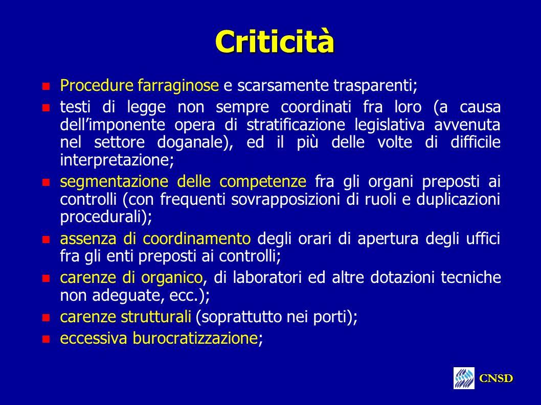 Criticità Procedure farraginose e scarsamente trasparenti;