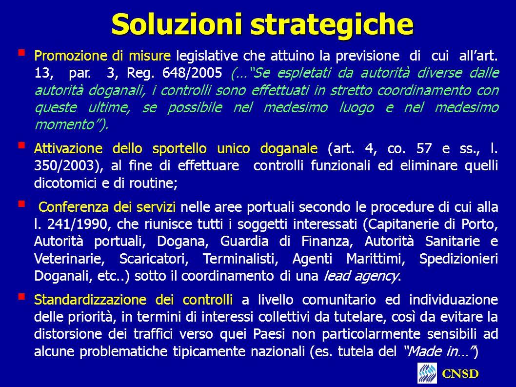 Soluzioni strategiche