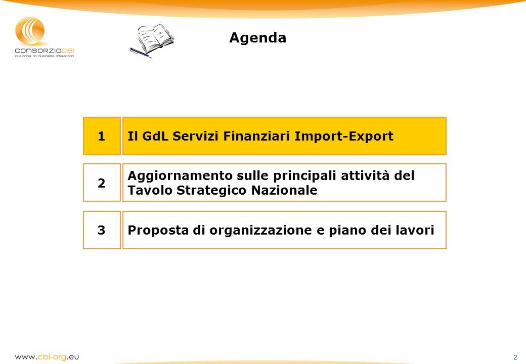 Agenda 1 Il GdL Servizi Finanziari Import-Export 2