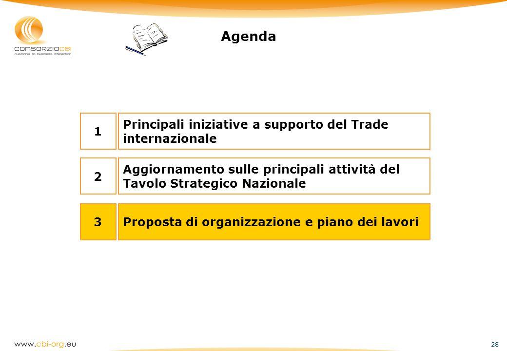 Agenda 1 Principali iniziative a supporto del Trade internazionale 2