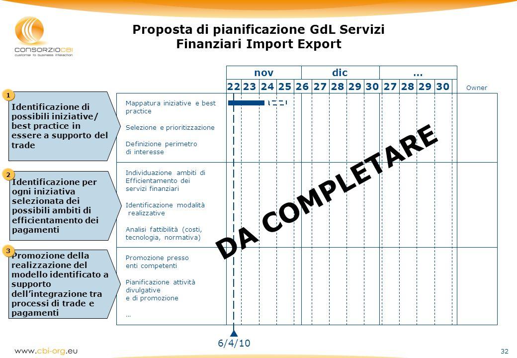 Proposta di pianificazione GdL Servizi Finanziari Import Export