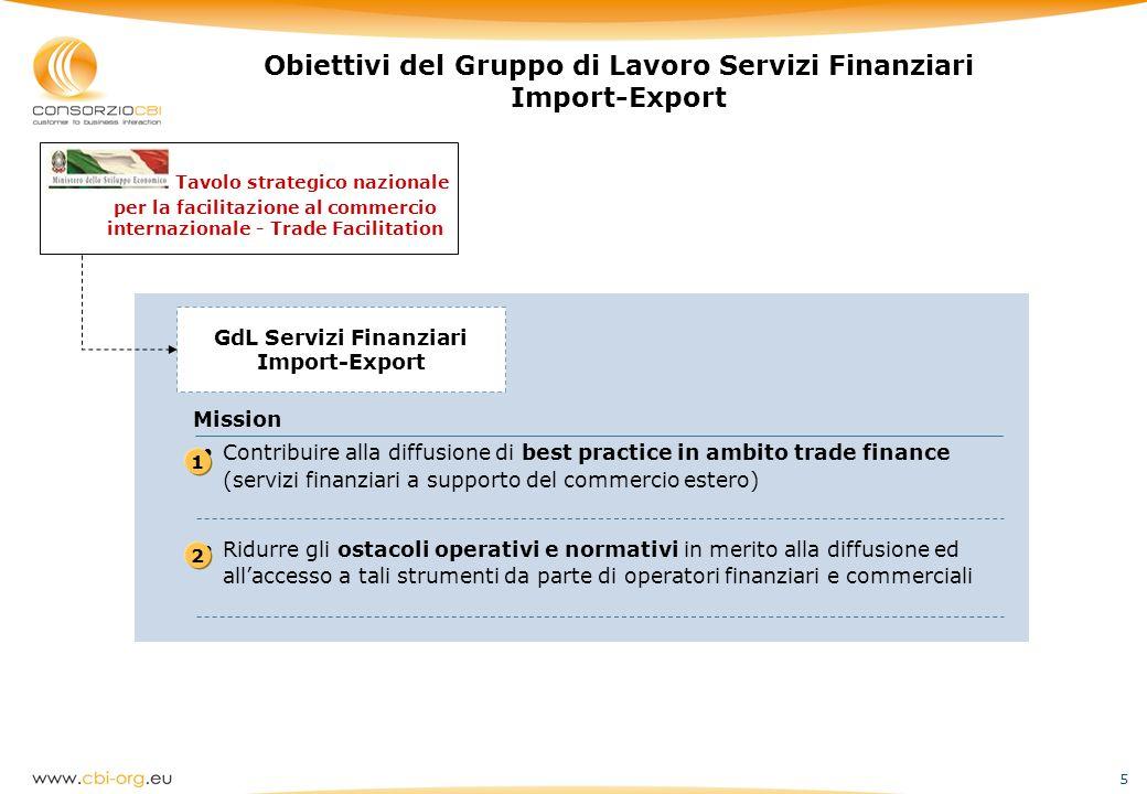 Obiettivi del Gruppo di Lavoro Servizi Finanziari Import-Export