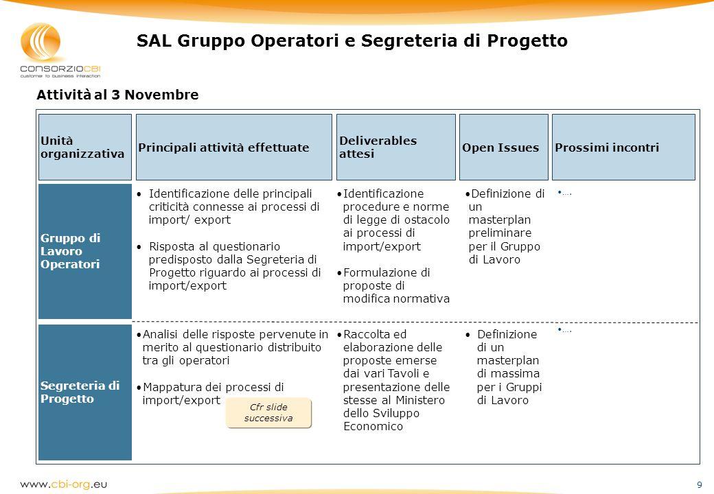 SAL Gruppo Operatori e Segreteria di Progetto