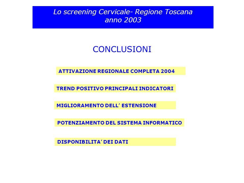Lo screening Cervicale- Regione Toscana anno 2003