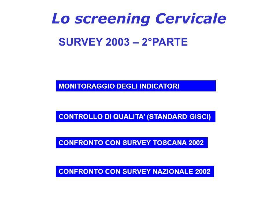 Lo screening Cervicale