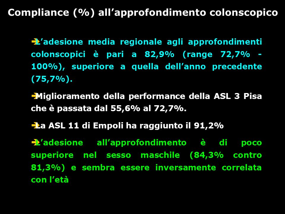Compliance (%) all'approfondimento colonscopico