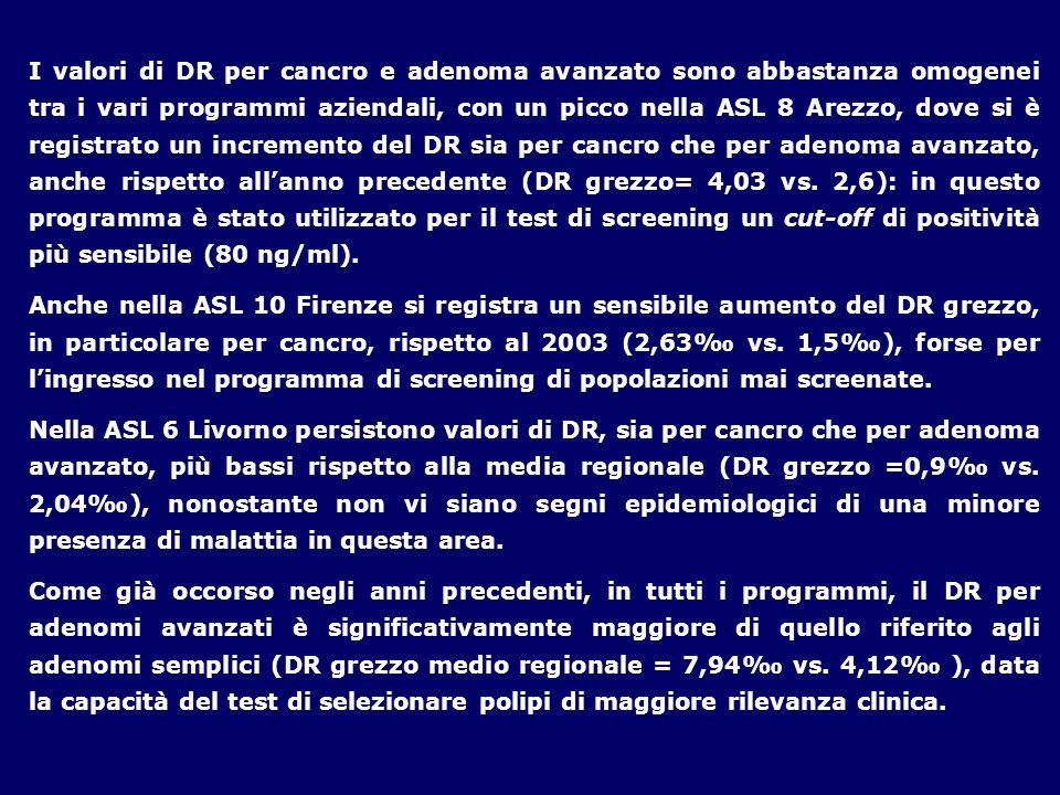 I valori di DR per cancro e adenoma avanzato sono abbastanza omogenei tra i vari programmi aziendali, con un picco nella ASL 8 Arezzo, dove si è registrato un incremento del DR sia per cancro che per adenoma avanzato, anche rispetto all'anno precedente (DR grezzo= 4,03 vs. 2,6): in questo programma è stato utilizzato per il test di screening un cut-off di positività più sensibile (80 ng/ml).