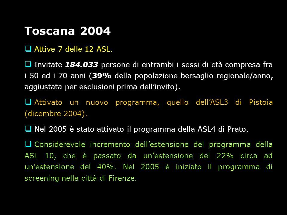 Toscana 2004 Attive 7 delle 12 ASL.