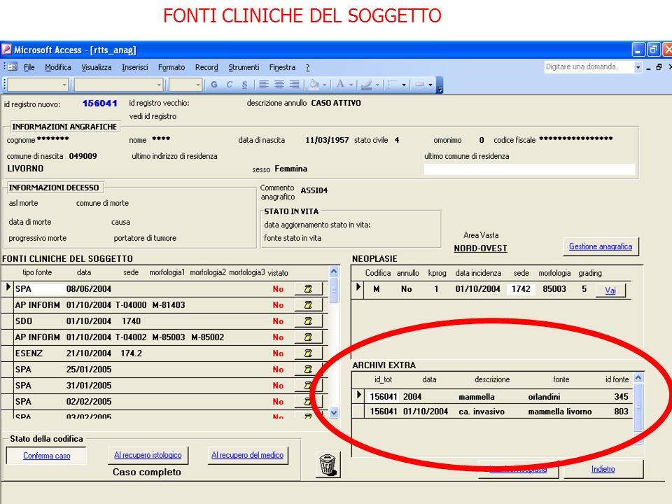 FONTI CLINICHE DEL SOGGETTO