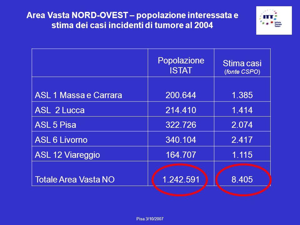 Area Vasta NORD-OVEST – popolazione interessata e stima dei casi incidenti di tumore al 2004