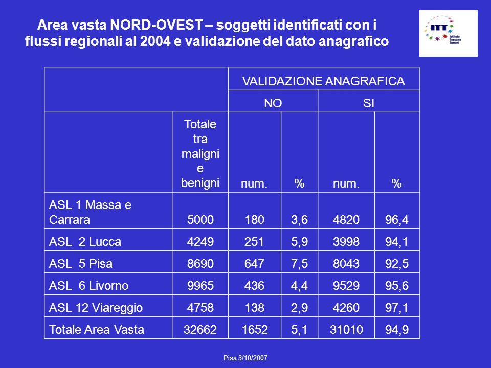 Area vasta NORD-OVEST – soggetti identificati con i flussi regionali al 2004 e validazione del dato anagrafico
