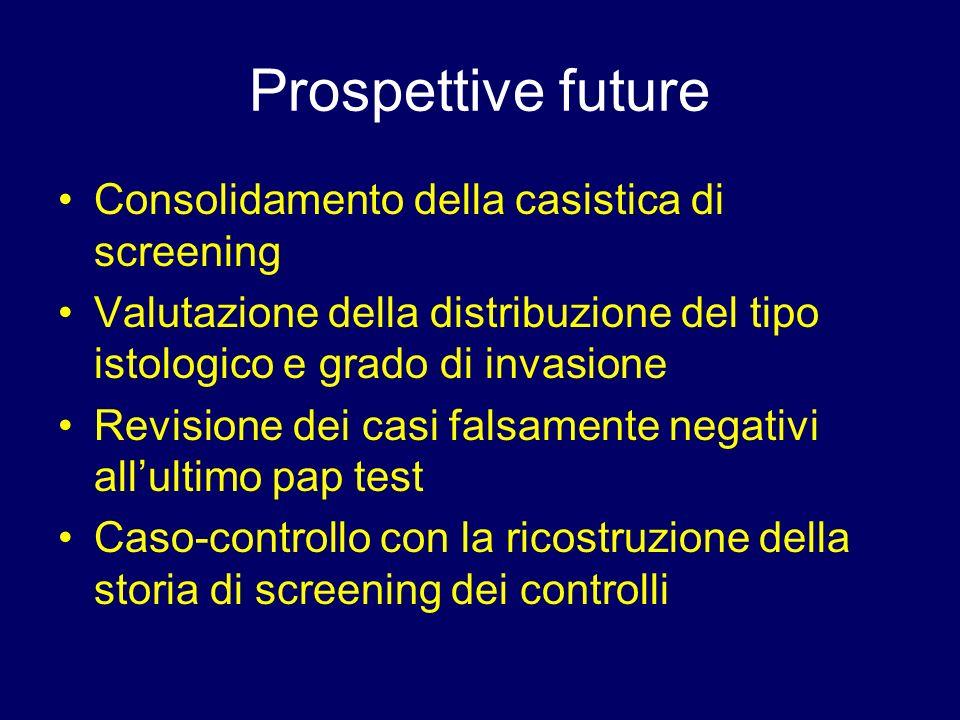 Prospettive future Consolidamento della casistica di screening