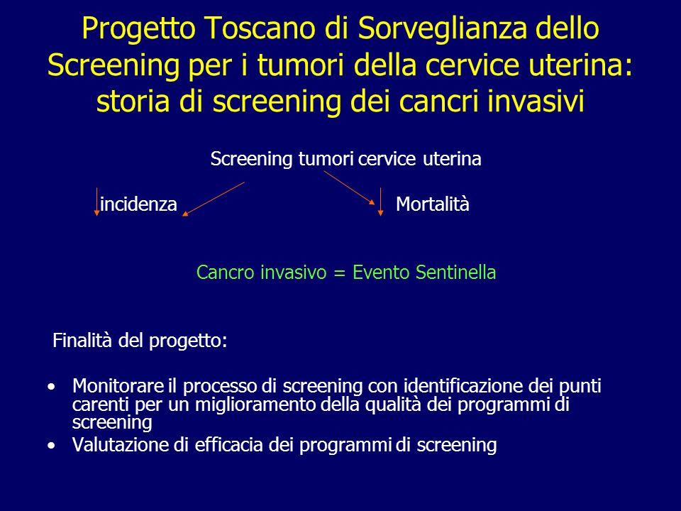 Progetto Toscano di Sorveglianza dello Screening per i tumori della cervice uterina: storia di screening dei cancri invasivi
