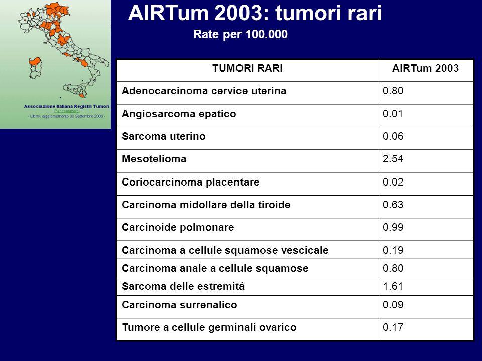AIRTum 2003: tumori rari Rate per 100.000 TUMORI RARI AIRTum 2003
