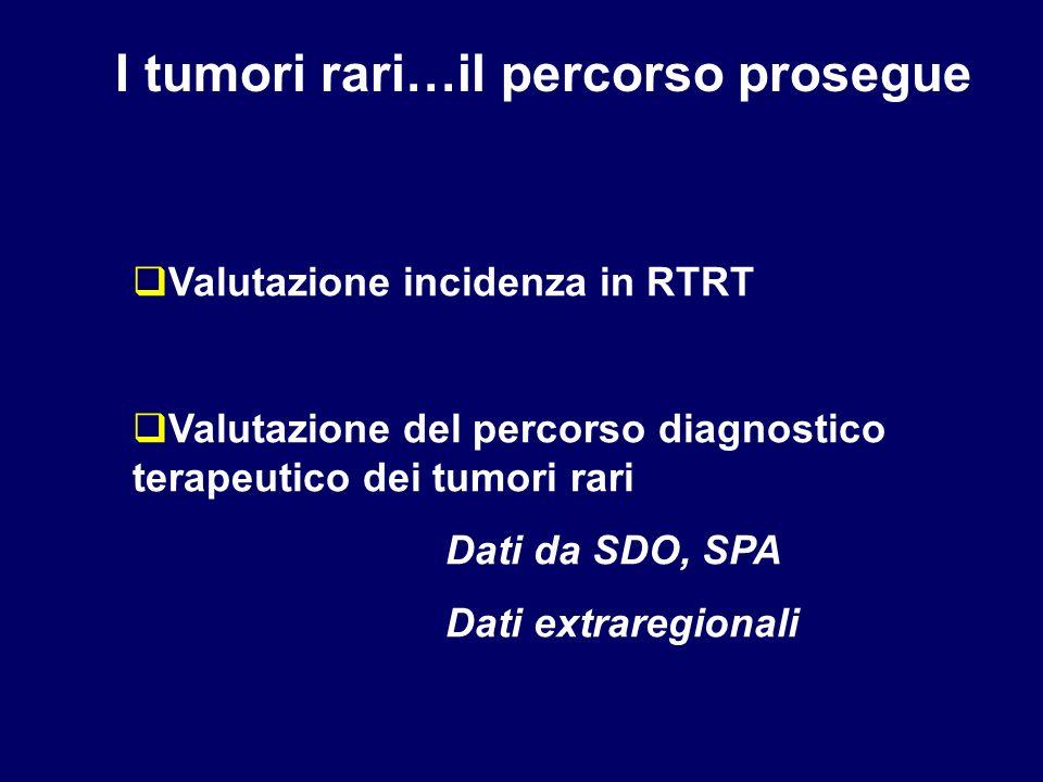 I tumori rari…il percorso prosegue