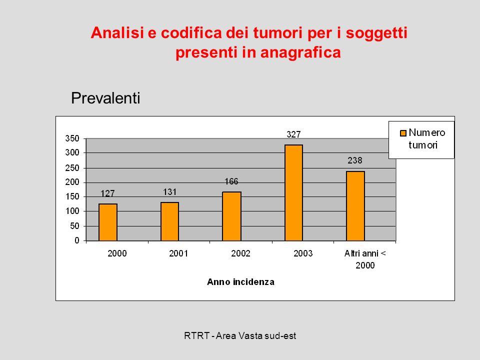 Analisi e codifica dei tumori per i soggetti presenti in anagrafica