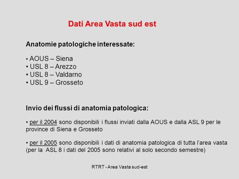 RTRT - Area Vasta sud-est