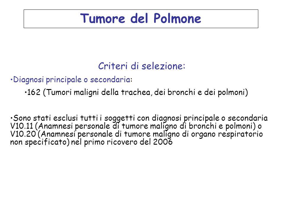 Tumore del Polmone Criteri di selezione:
