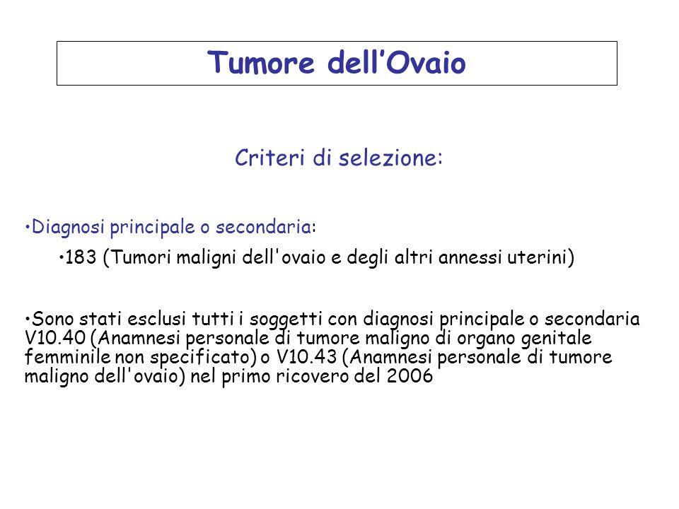 Tumore dell'Ovaio Criteri di selezione: