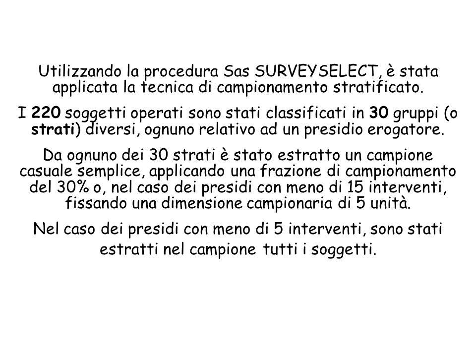 Utilizzando la procedura Sas SURVEYSELECT, è stata applicata la tecnica di campionamento stratificato.