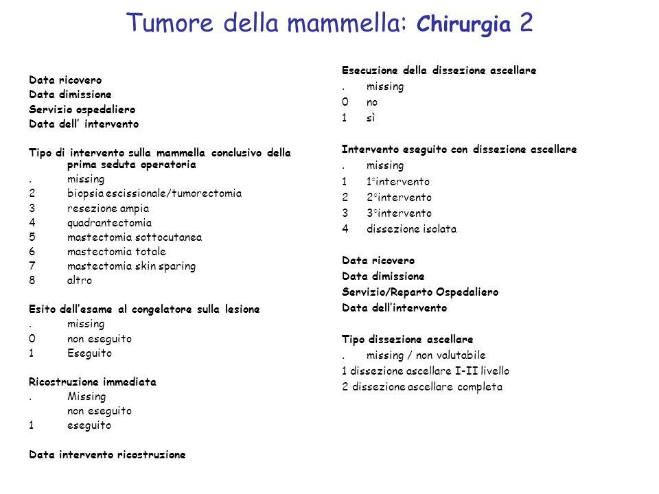 Tumore della mammella: Chirurgia 2