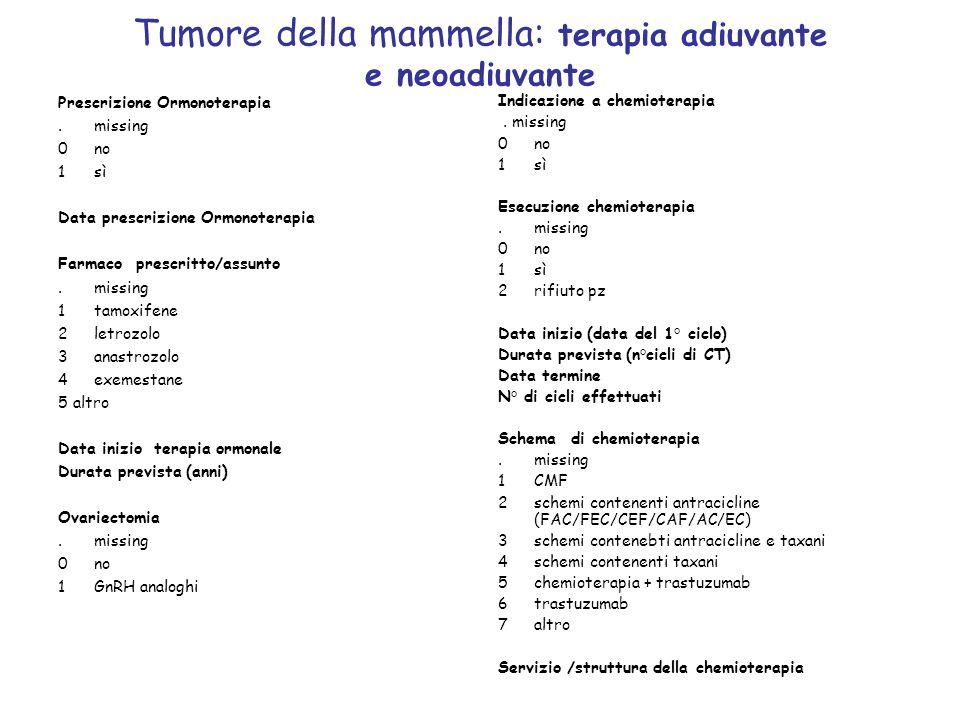 Tumore della mammella: terapia adiuvante e neoadiuvante
