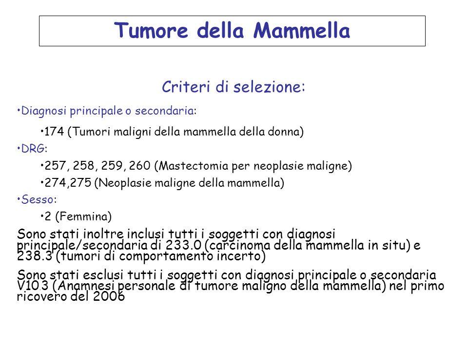 Tumore della Mammella Criteri di selezione: