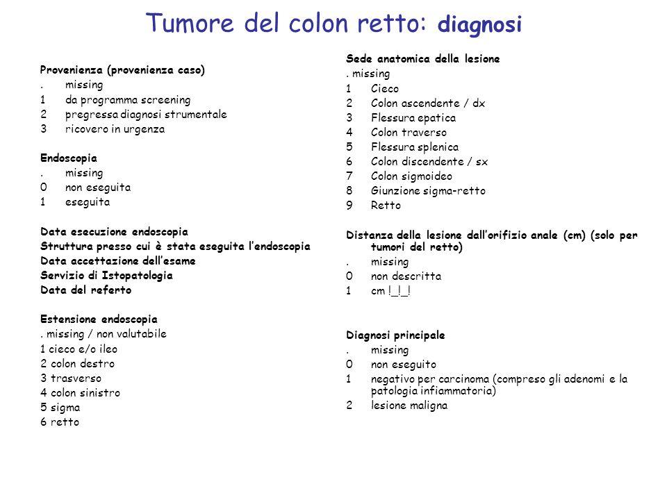Tumore del colon retto: diagnosi