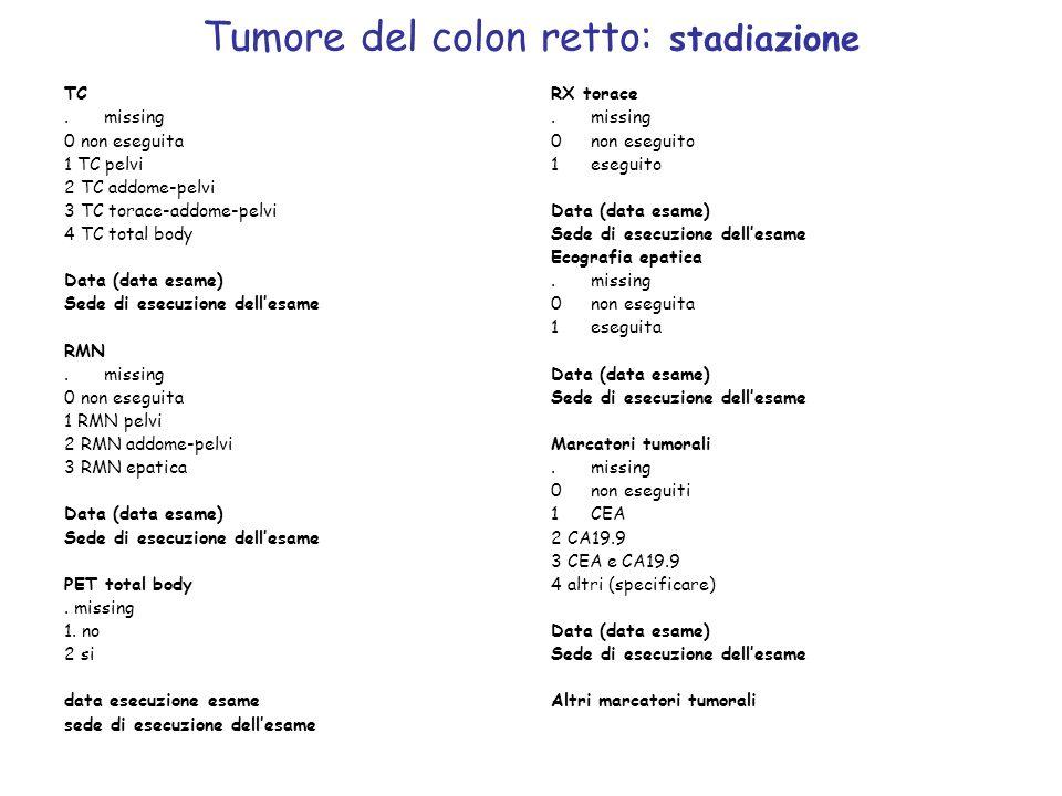 Tumore del colon retto: stadiazione