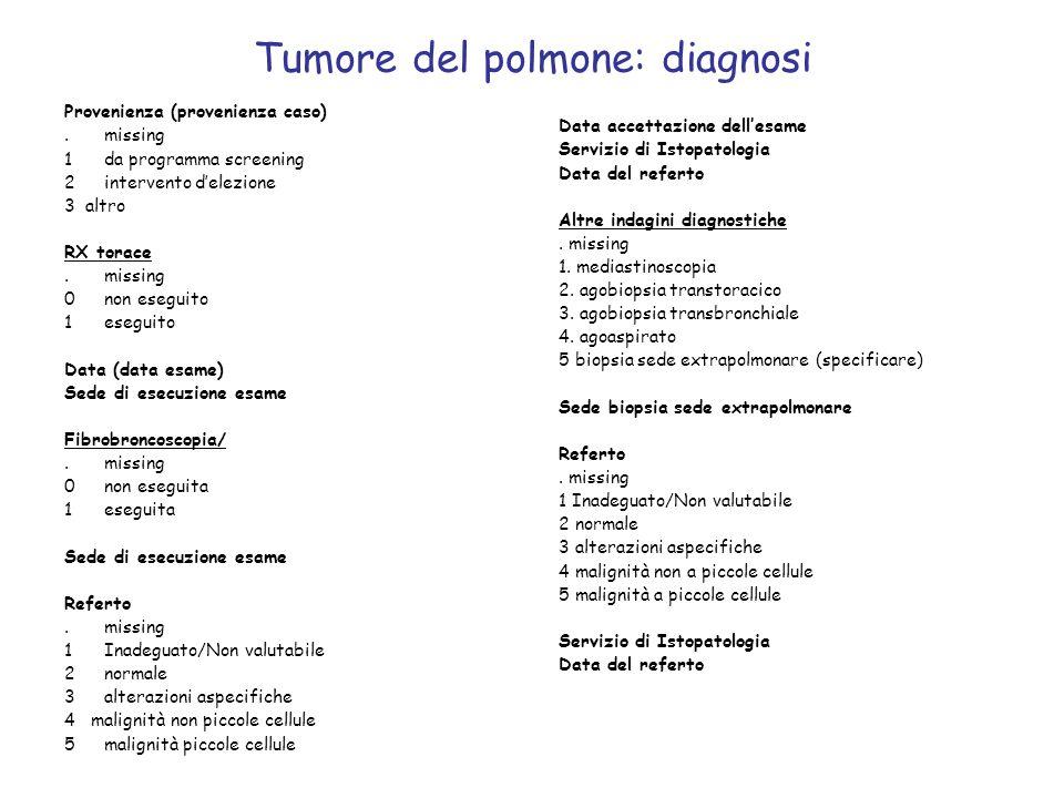Tumore del polmone: diagnosi