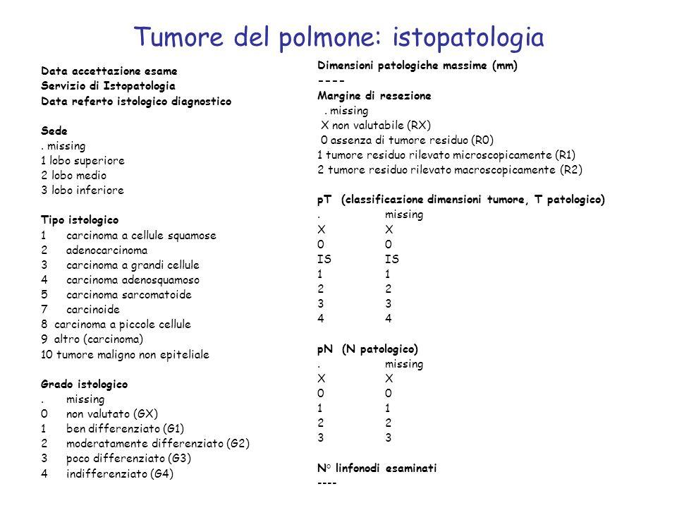 Tumore del polmone: istopatologia