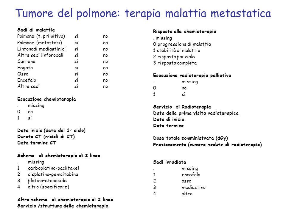 Tumore del polmone: terapia malattia metastatica