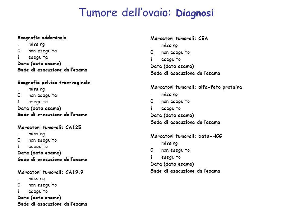 Tumore dell'ovaio: Diagnosi