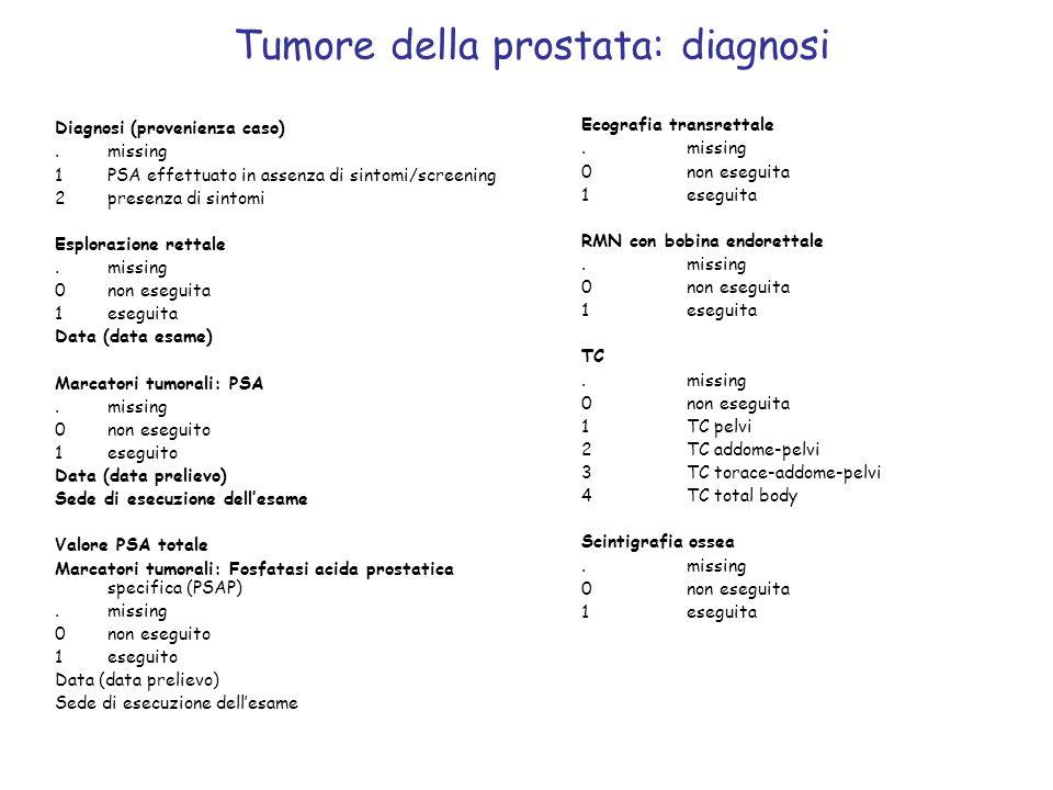 Tumore della prostata: diagnosi