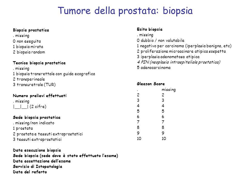 Tumore della prostata: biopsia