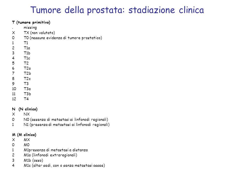 Tumore della prostata: stadiazione clinica