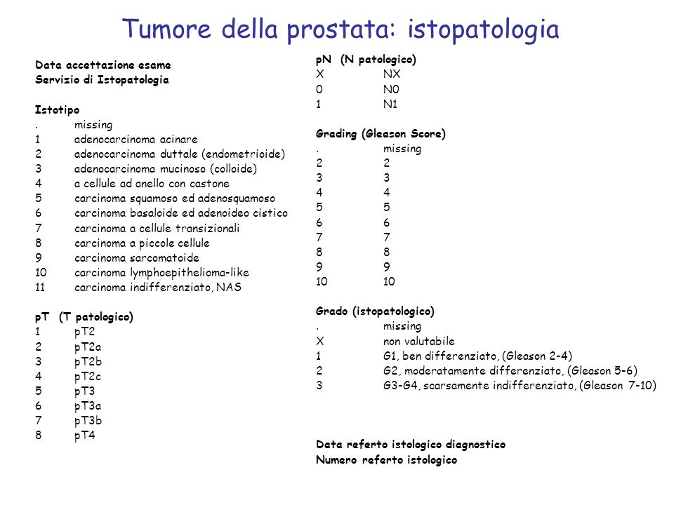 Tumore della prostata: istopatologia