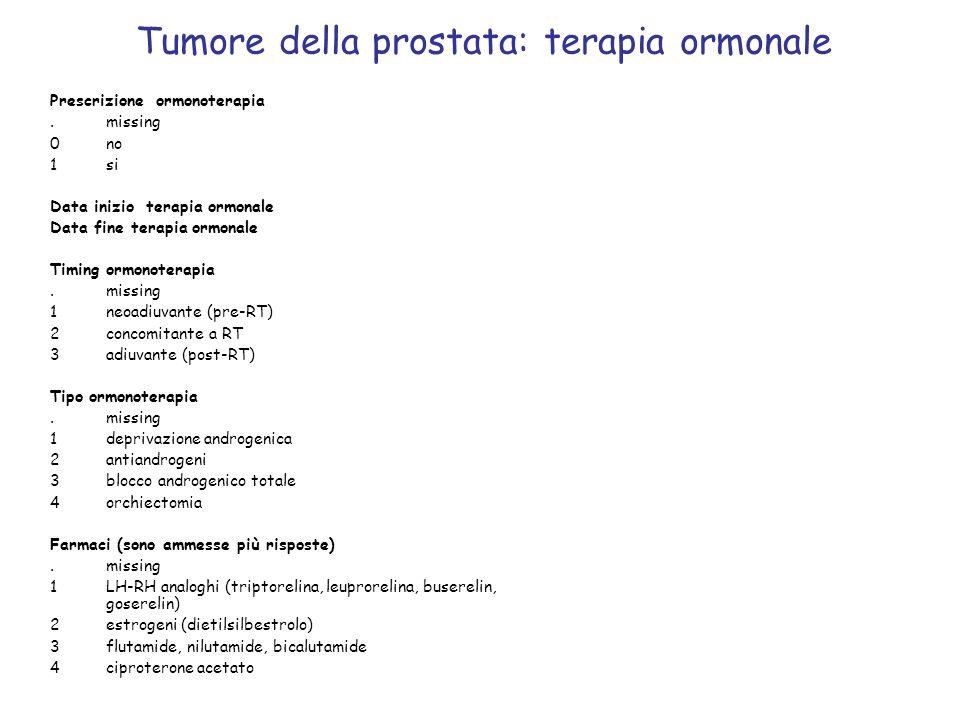 Tumore della prostata: terapia ormonale
