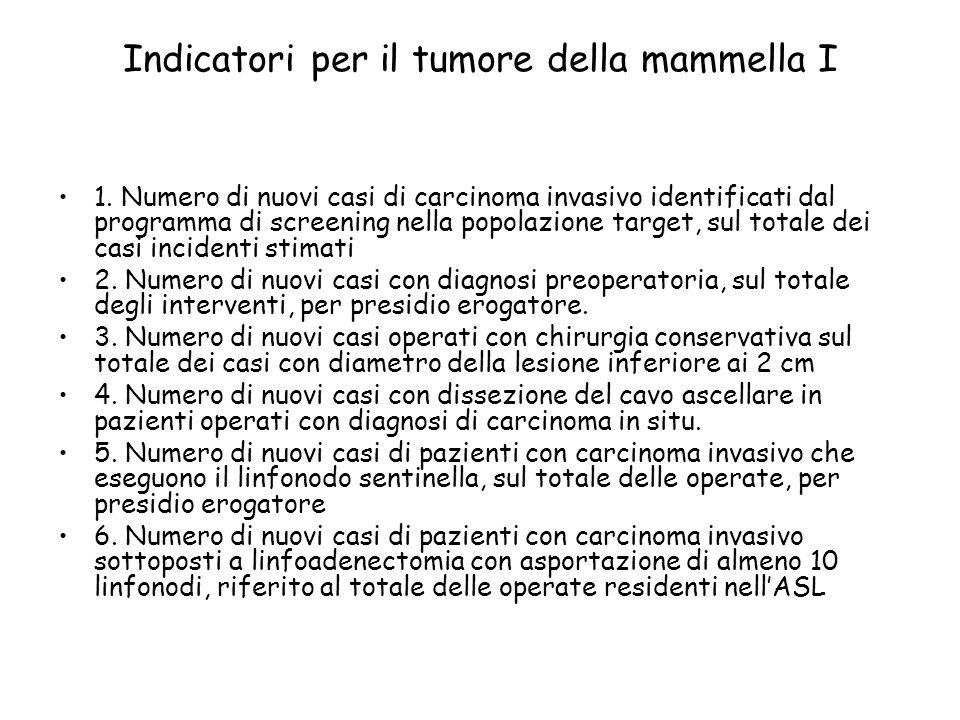 Indicatori per il tumore della mammella I