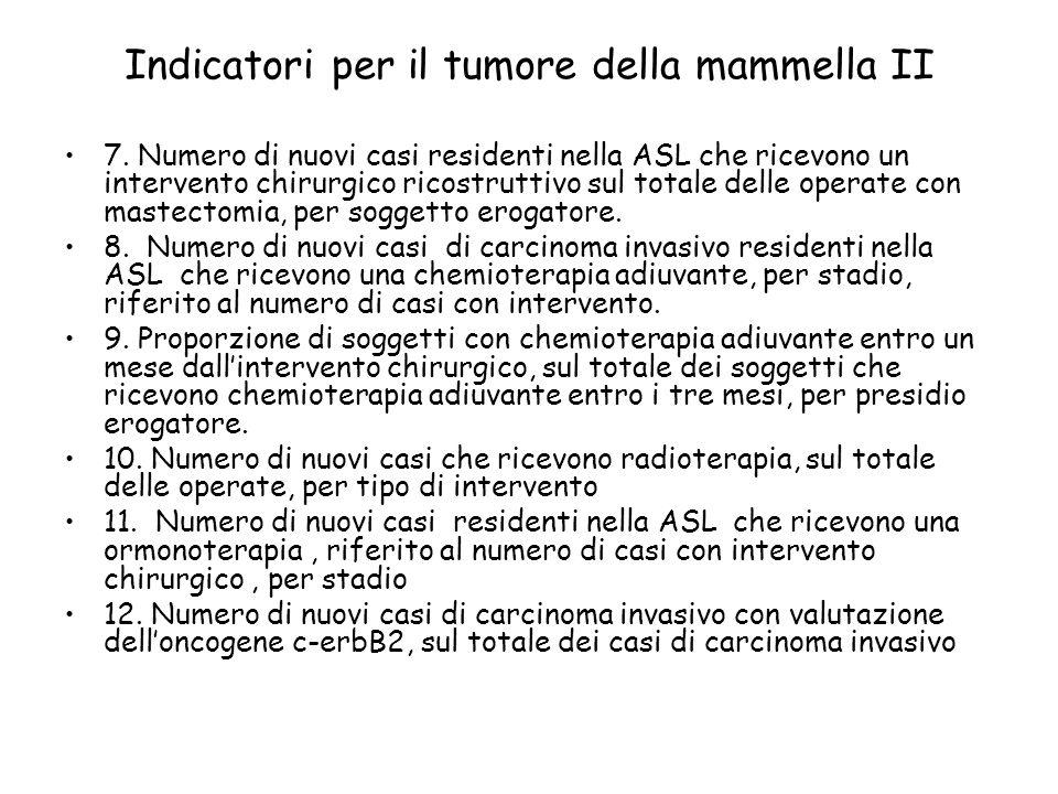 Indicatori per il tumore della mammella II