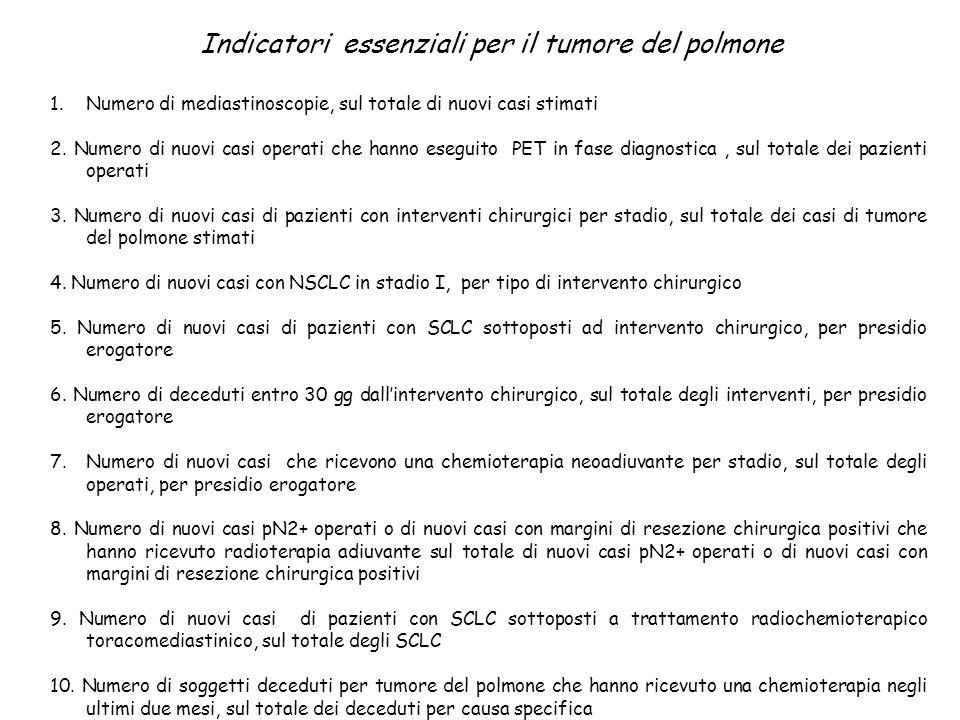 Indicatori essenziali per il tumore del polmone